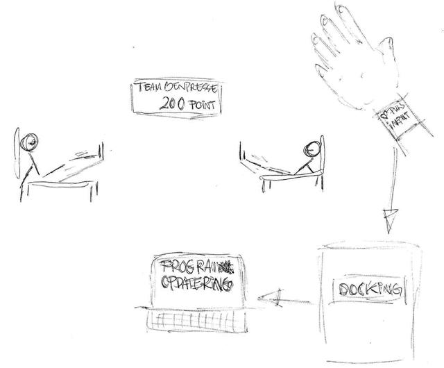 Thinking og talking sketch af træningssituation i 2D.